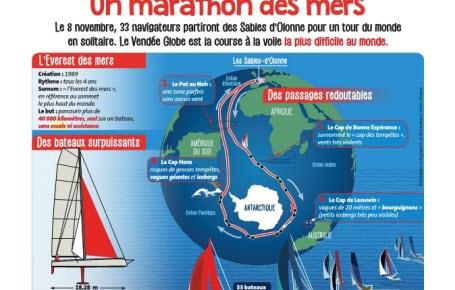Infographie Emmanuelle Pereira/JDE