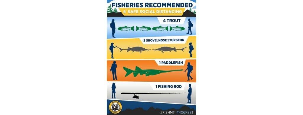 Aux Etats-Unis dans le Montana, 2 m = 4 truites, 2 esturgeons, 1 poisson-spatule ou 1 canne à pêche