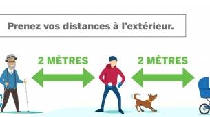 2 mètres = 3 truites ou 1 kangourou